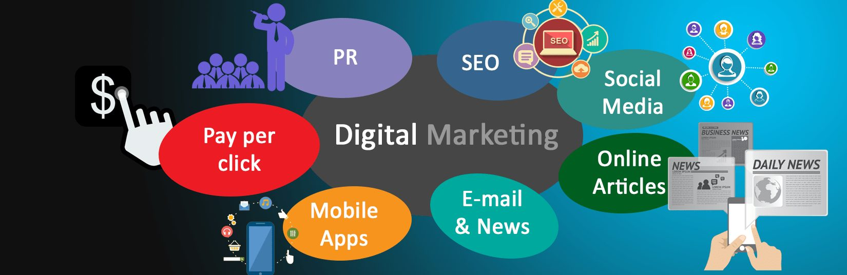 digital marketing - krea8iv solutions