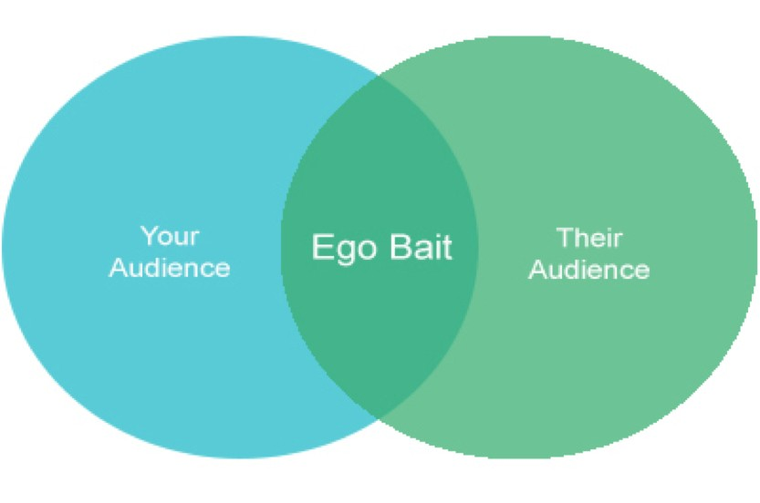 ego bait content strategy